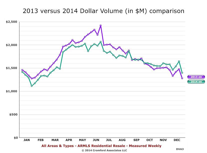 DollarVolumeCompare2